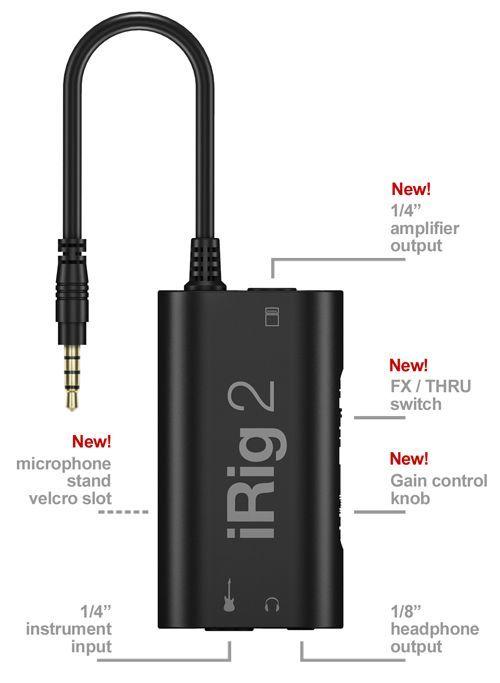 Conexiones iRig 2