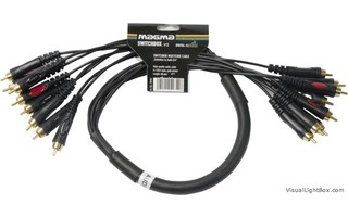 Magma SwitchBox V2 Cable