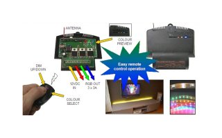 Dimmer color para cintas con LEDs flexibles RGB