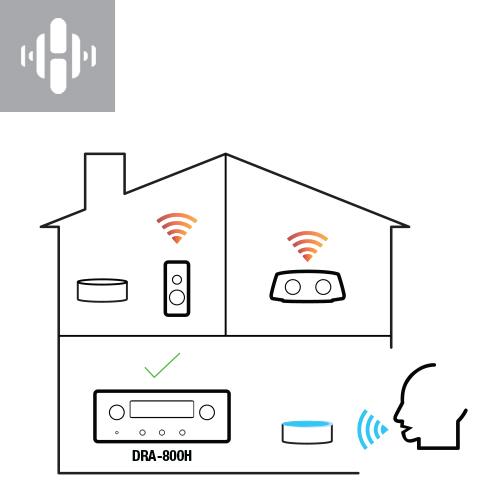 Amplificador DRA 800 HEOS Multiroom
