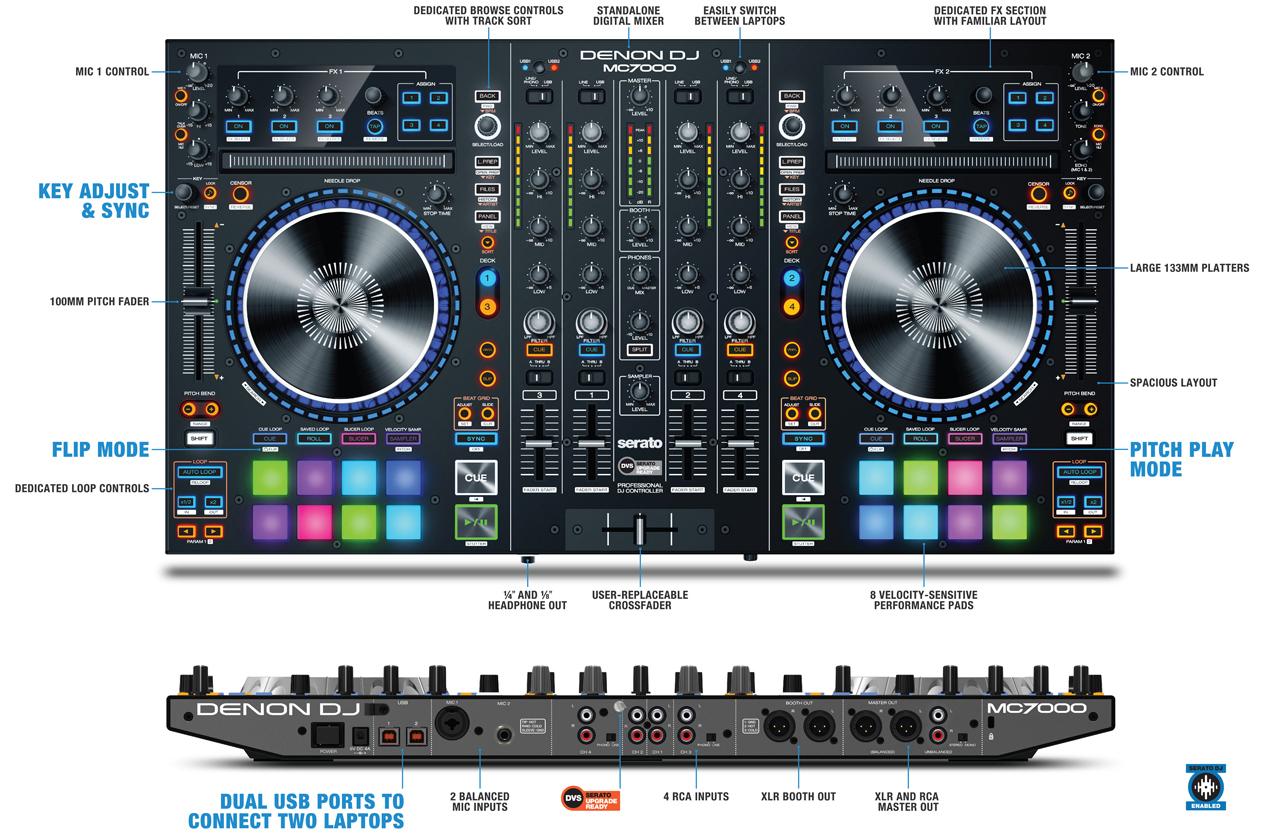 Detalles de controladora MC 7000 Denon DJ