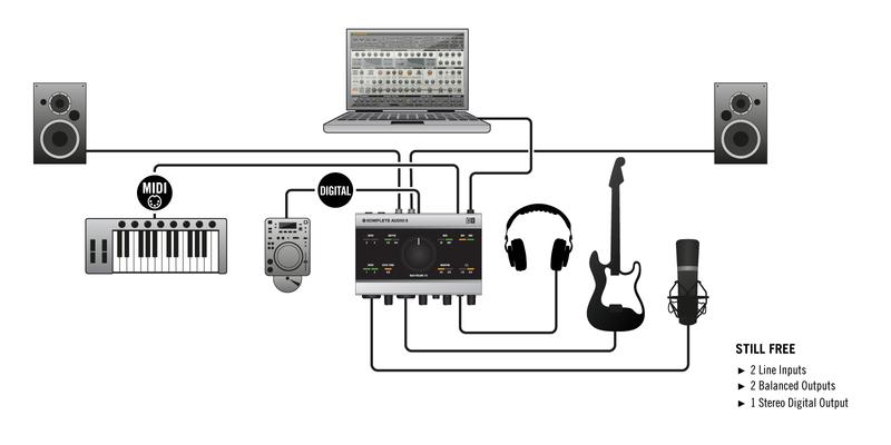 Configuracion home studio